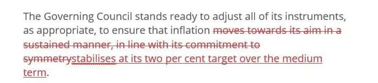 Zdroj: Charles Bridge Investment Group, ECB